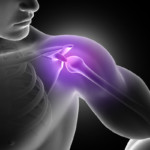 What happens to your shoulder when you use crutches?